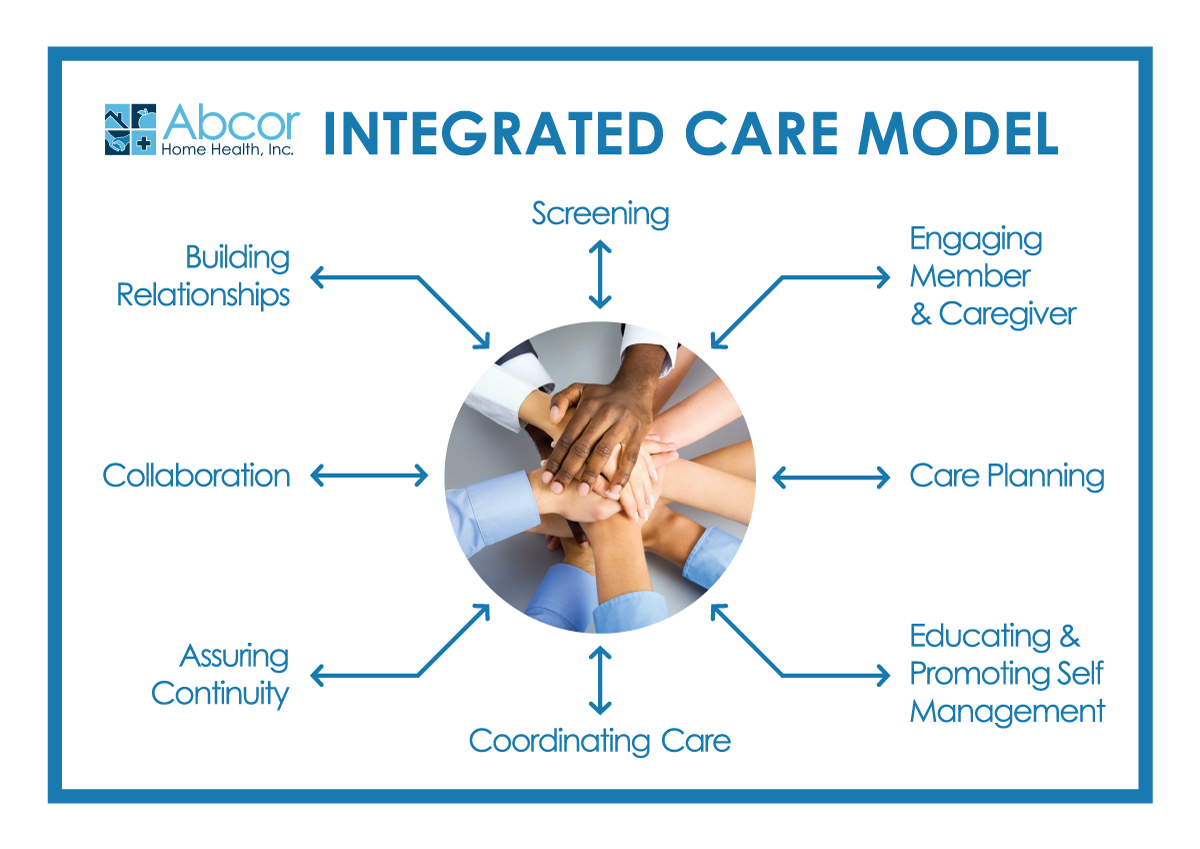 integrated health care The therapists at integrated health care are experienced professionals, educated in the provision of various treatment modalities.
